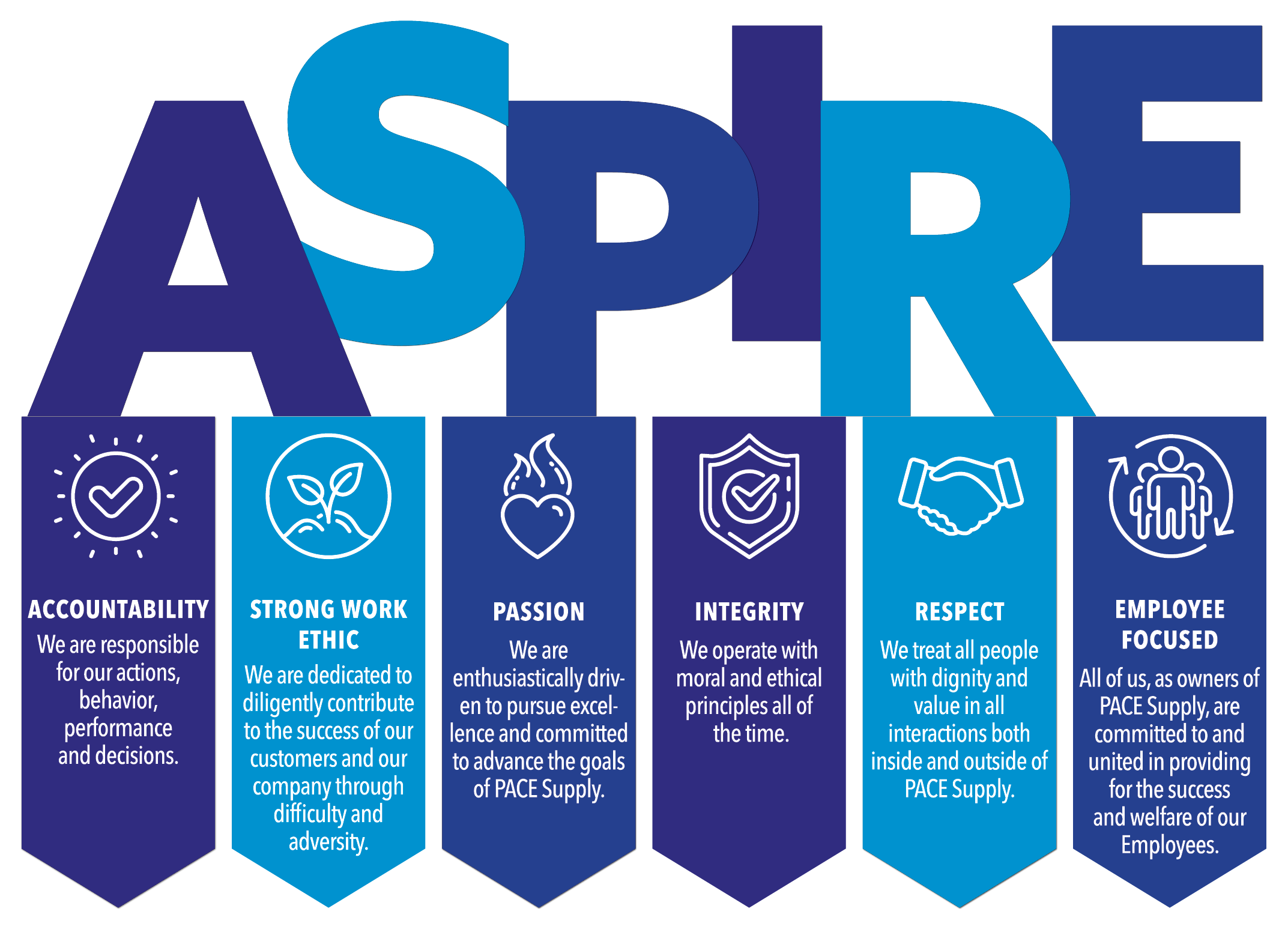 ASPIRE - Core Values Statement